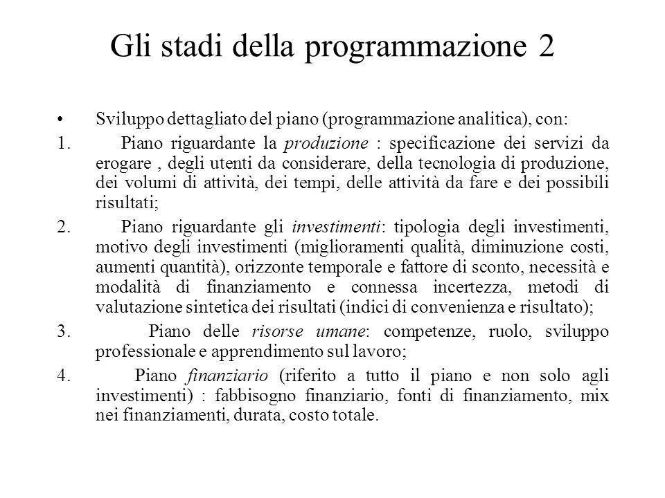 Gli stadi della programmazione 2