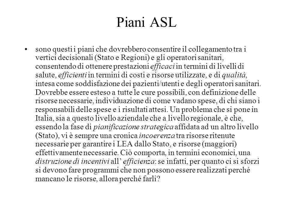 Piani ASL