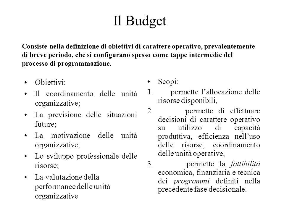 Il Budget Obiettivi: Il coordinamento delle unità organizzative;
