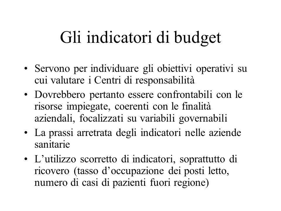 Gli indicatori di budget