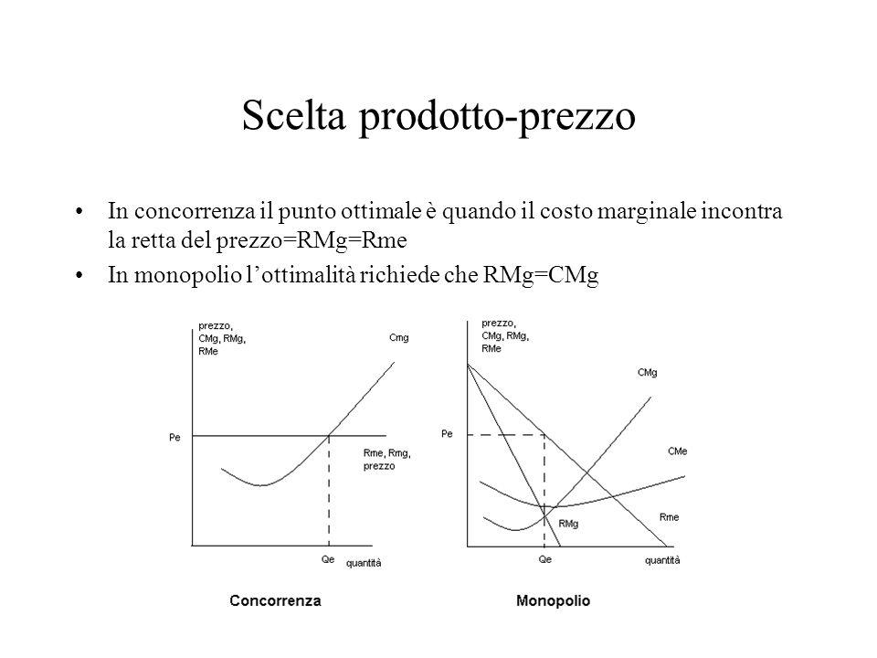 Scelta prodotto-prezzo