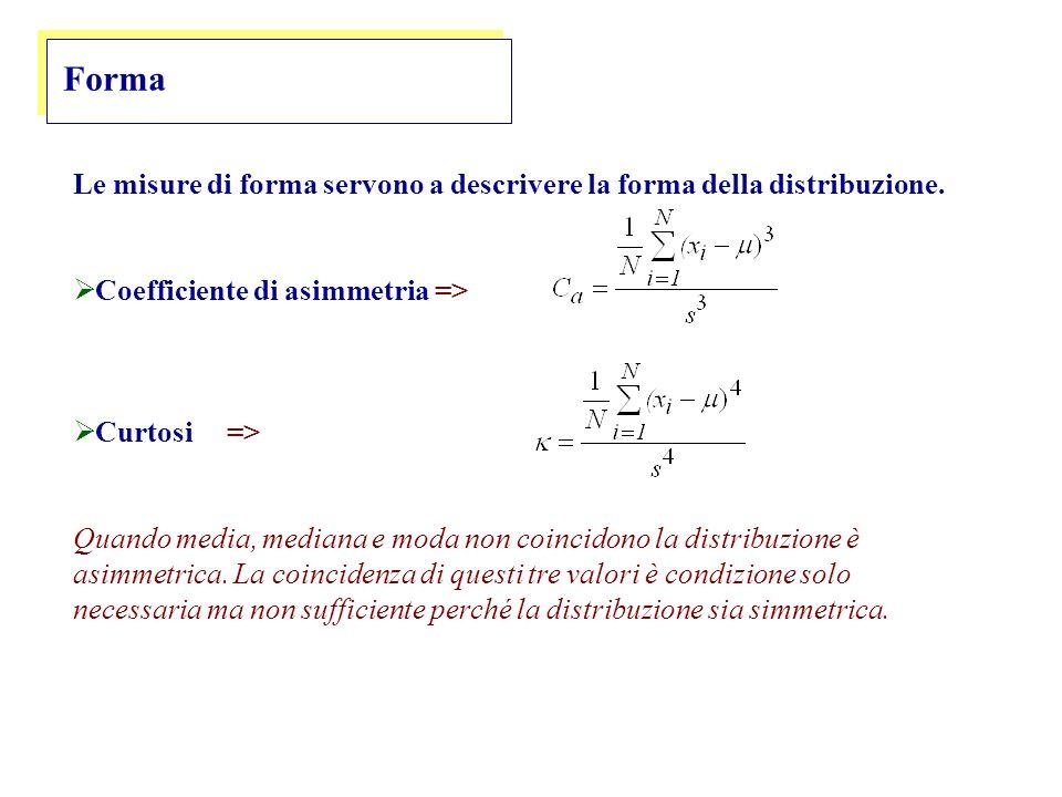 Forma Le misure di forma servono a descrivere la forma della distribuzione. Coefficiente di asimmetria =>