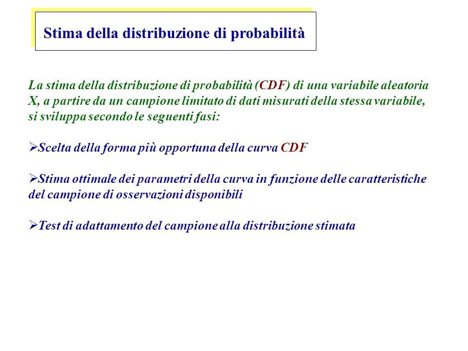 Stima della distribuzione di probabilità