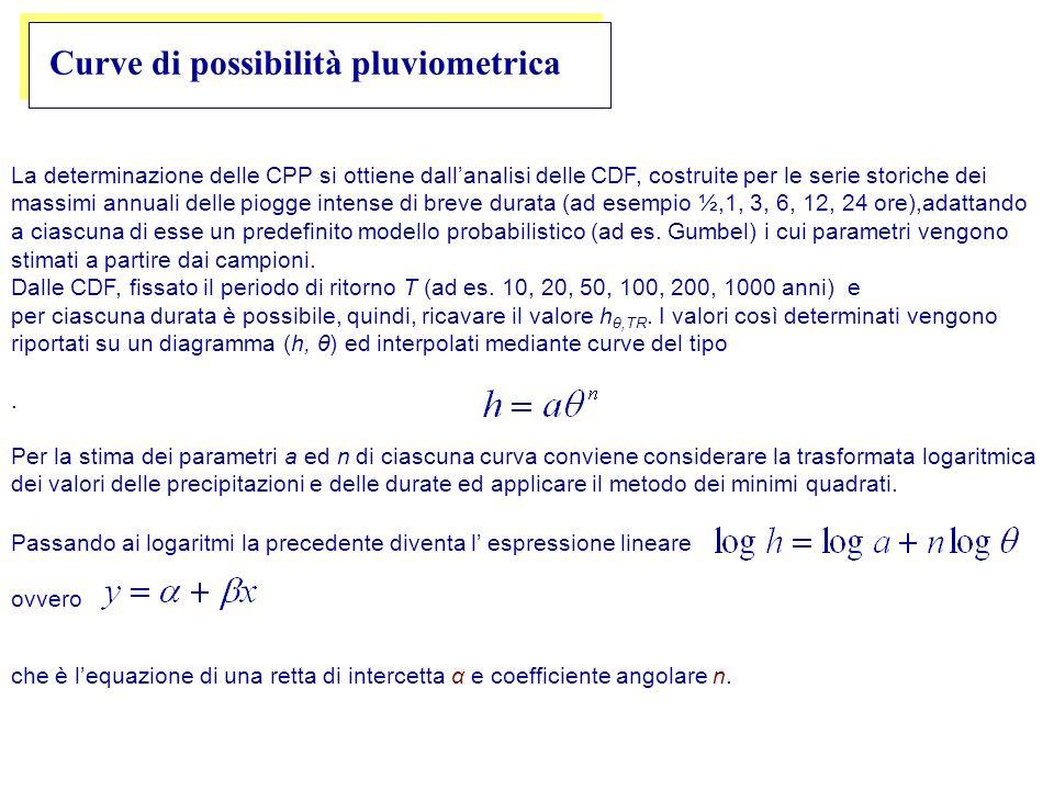 Curve di possibilità pluviometrica