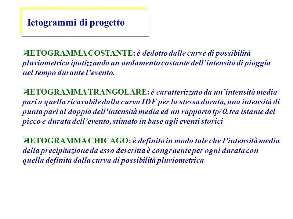 Ietogrammi di progetto