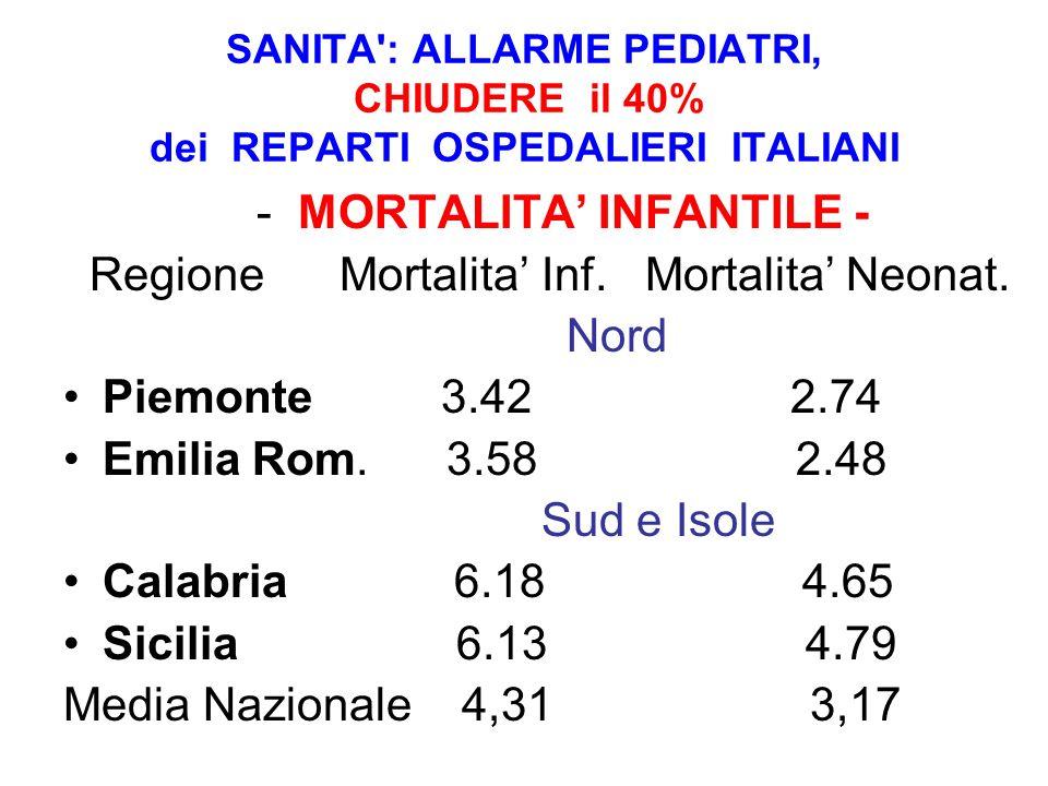 - MORTALITA' INFANTILE - Regione Mortalita' Inf. Mortalita' Neonat.