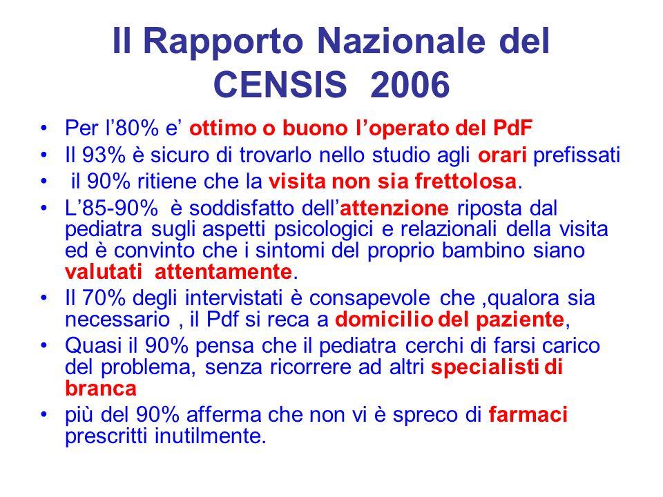 Il Rapporto Nazionale del CENSIS 2006