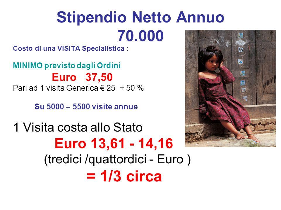 Stipendio Netto Annuo 70.000 = 1/3 circa 1 Visita costa allo Stato