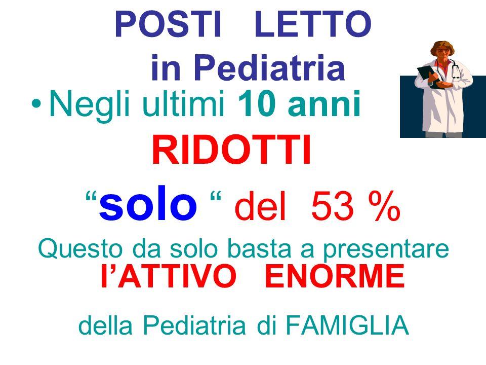 POSTI LETTO in Pediatria