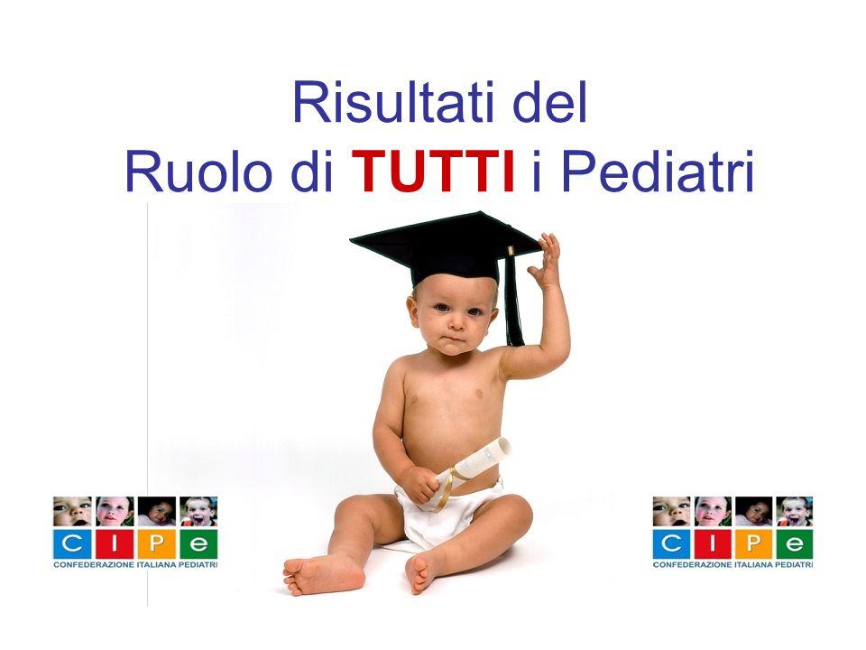 Risultati del Ruolo di TUTTI i Pediatri