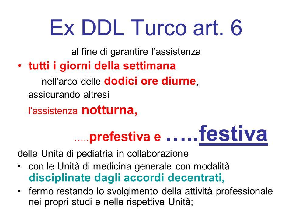 Ex DDL Turco art. 6 tutti i giorni della settimana