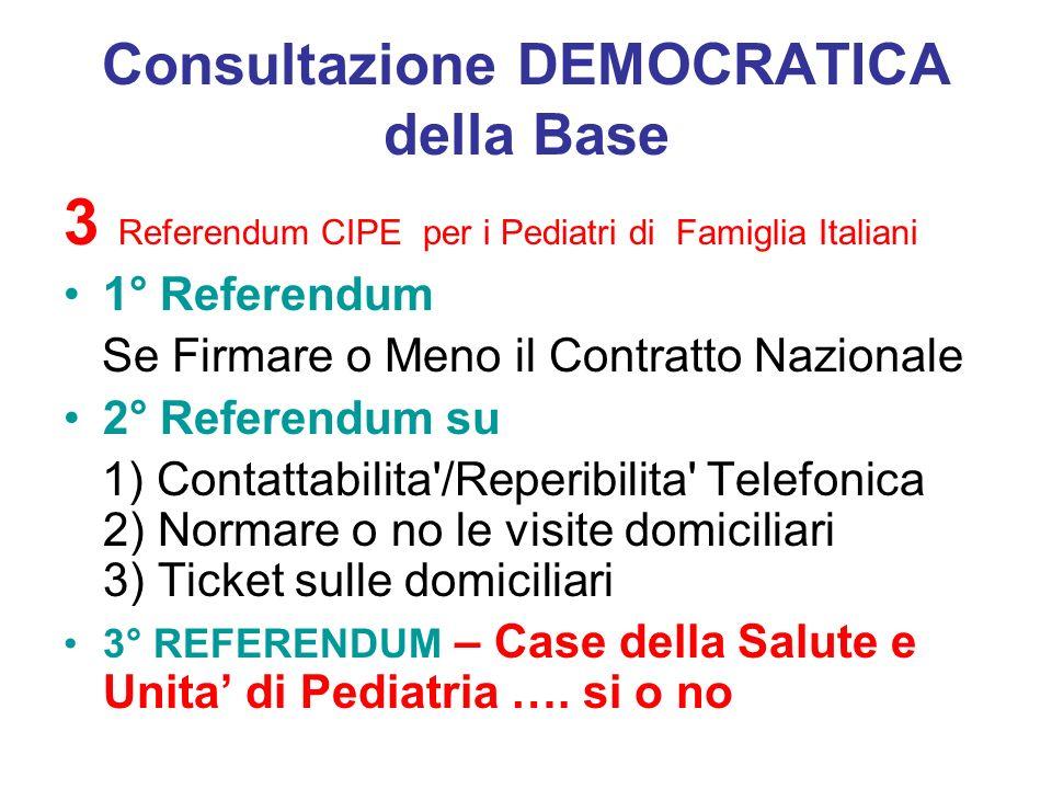 Consultazione DEMOCRATICA della Base