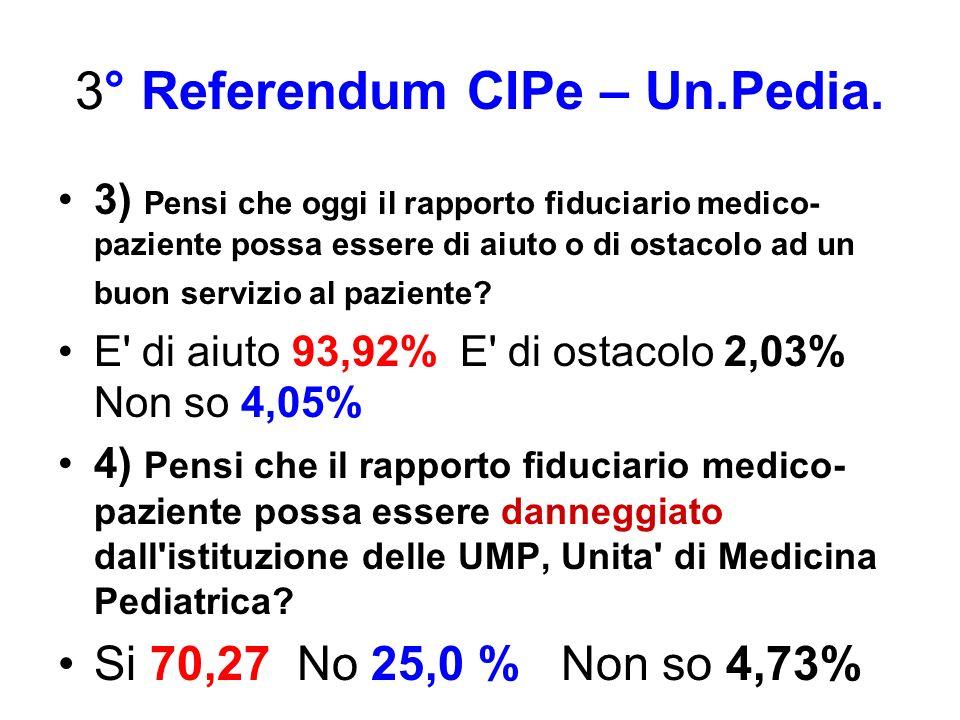 3° Referendum CIPe – Un.Pedia.