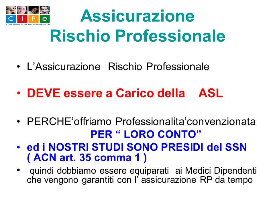 Assicurazione Rischio Professionale