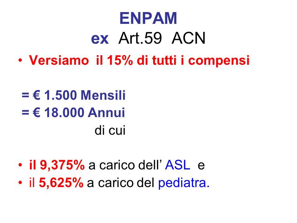 ENPAM ex Art.59 ACN Versiamo il 15% di tutti i compensi