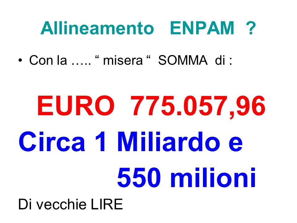 Circa 1 Miliardo e 550 milioni Allineamento ENPAM Di vecchie LIRE