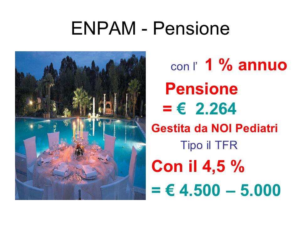 ENPAM - Pensione Pensione = € 2.264 Con il 4,5 % = € 4.500 – 5.000