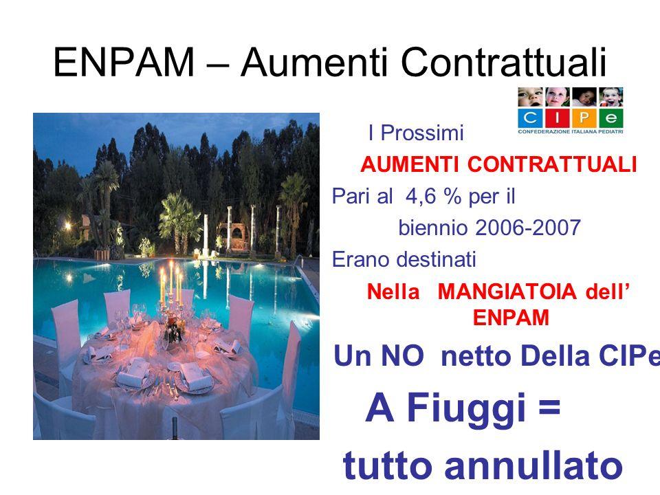ENPAM – Aumenti Contrattuali