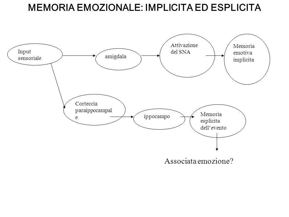 MEMORIA EMOZIONALE: IMPLICITA ED ESPLICITA