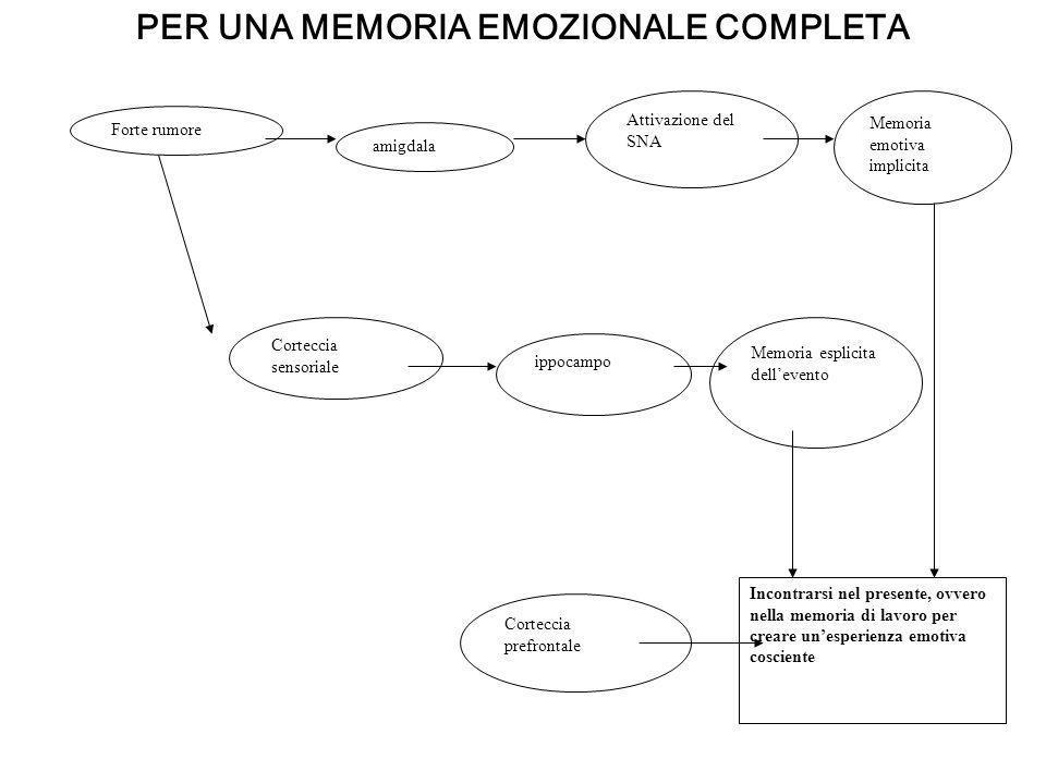 PER UNA MEMORIA EMOZIONALE COMPLETA