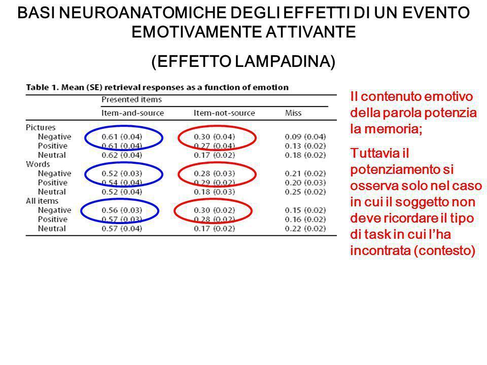 BASI NEUROANATOMICHE DEGLI EFFETTI DI UN EVENTO EMOTIVAMENTE ATTIVANTE
