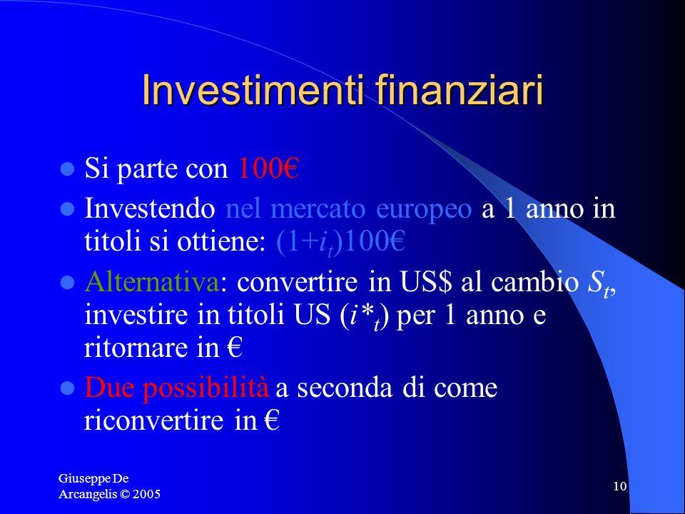 Investimenti finanziari