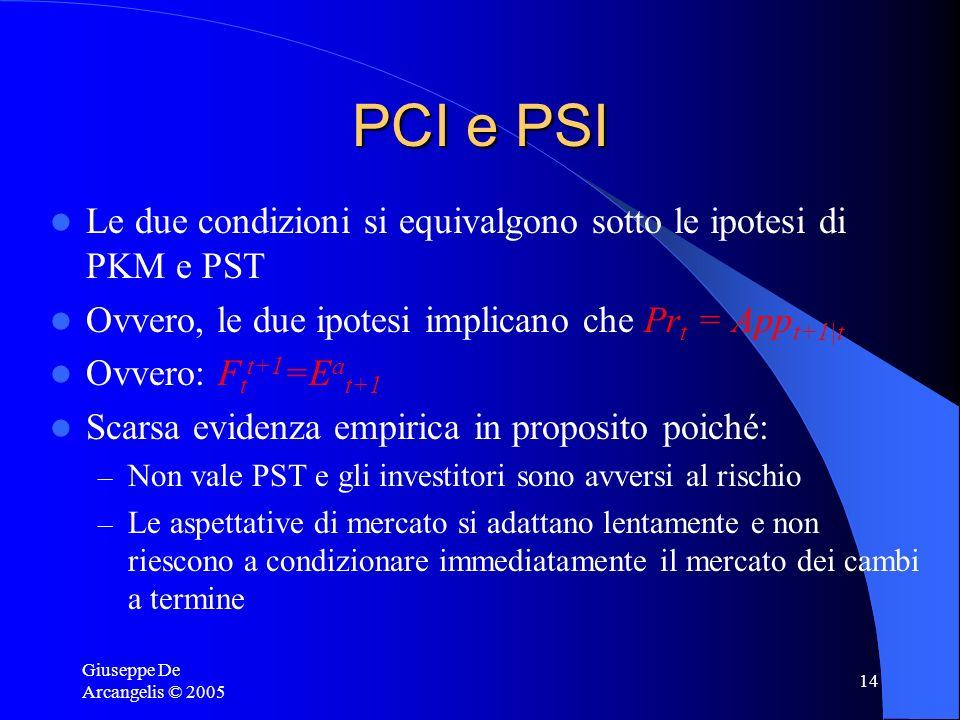 PCI e PSI Le due condizioni si equivalgono sotto le ipotesi di PKM e PST. Ovvero, le due ipotesi implicano che Prt = Appt+1|t.