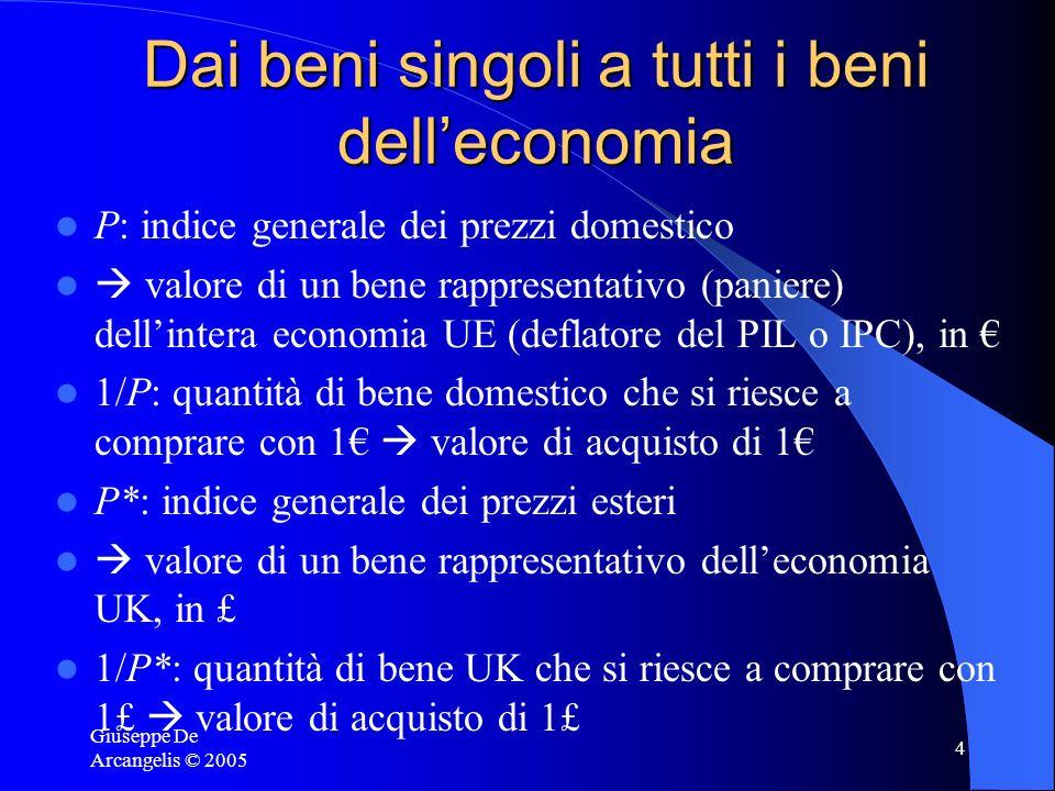 Dai beni singoli a tutti i beni dell'economia