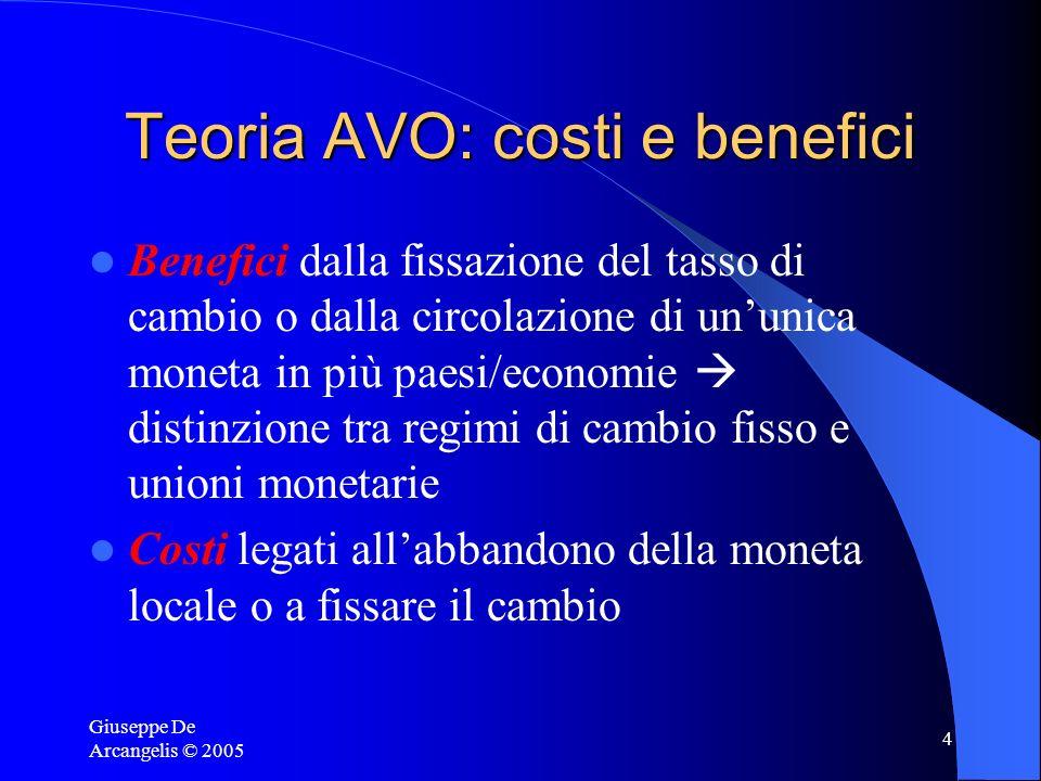 Teoria AVO: costi e benefici