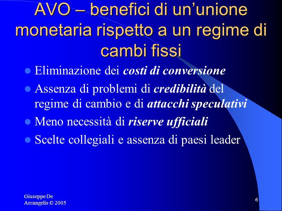 AVO – benefici di un'unione monetaria rispetto a un regime di cambi fissi