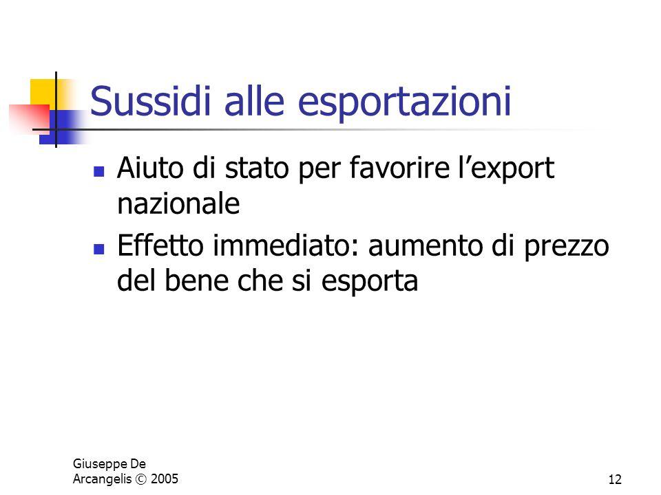 Sussidi alle esportazioni