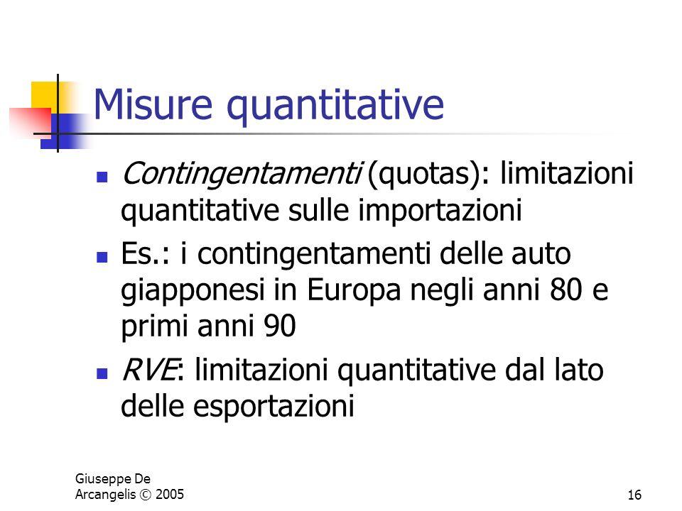Misure quantitative Contingentamenti (quotas): limitazioni quantitative sulle importazioni.
