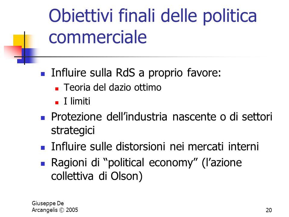 Obiettivi finali delle politica commerciale