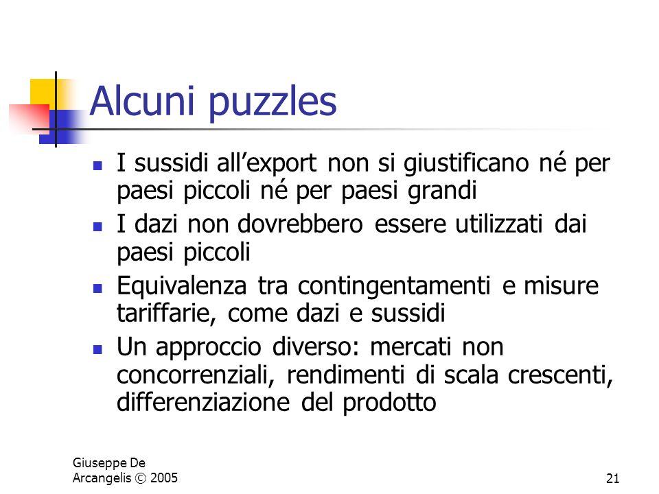Alcuni puzzles I sussidi all'export non si giustificano né per paesi piccoli né per paesi grandi.