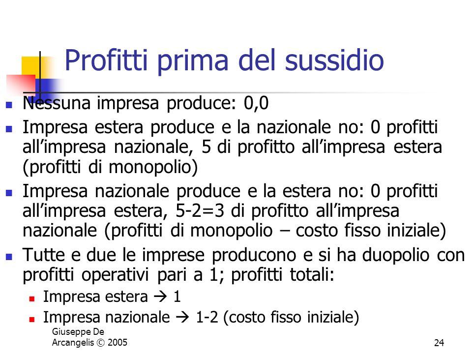 Profitti prima del sussidio