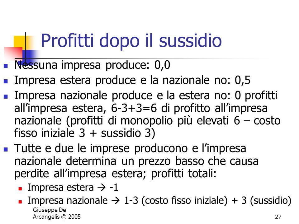 Profitti dopo il sussidio