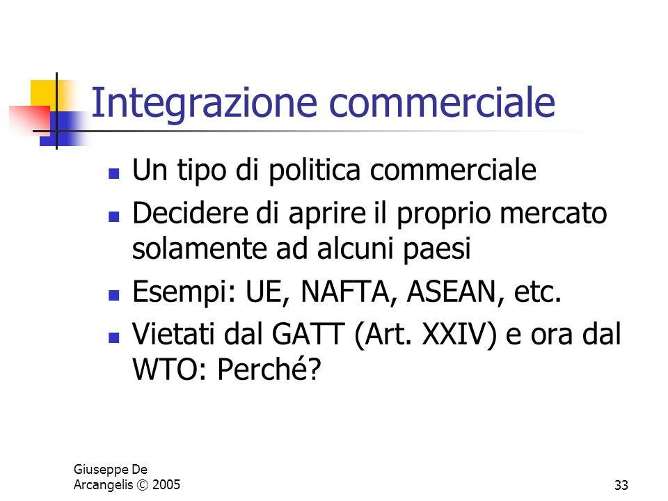 Integrazione commerciale