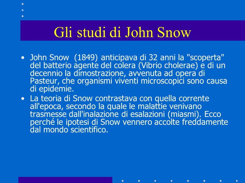 Gli studi di John Snow