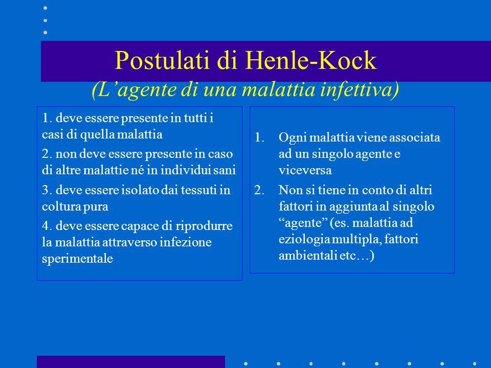 Postulati di Henle-Kock (L'agente di una malattia infettiva)