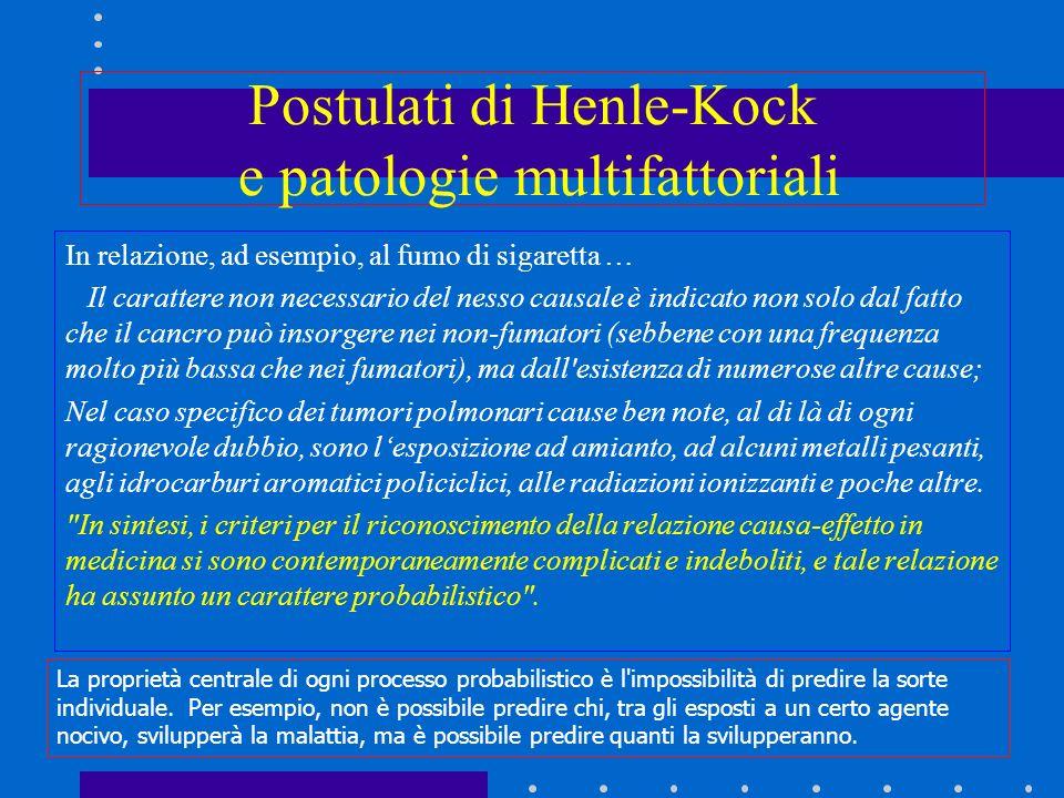 Postulati di Henle-Kock e patologie multifattoriali