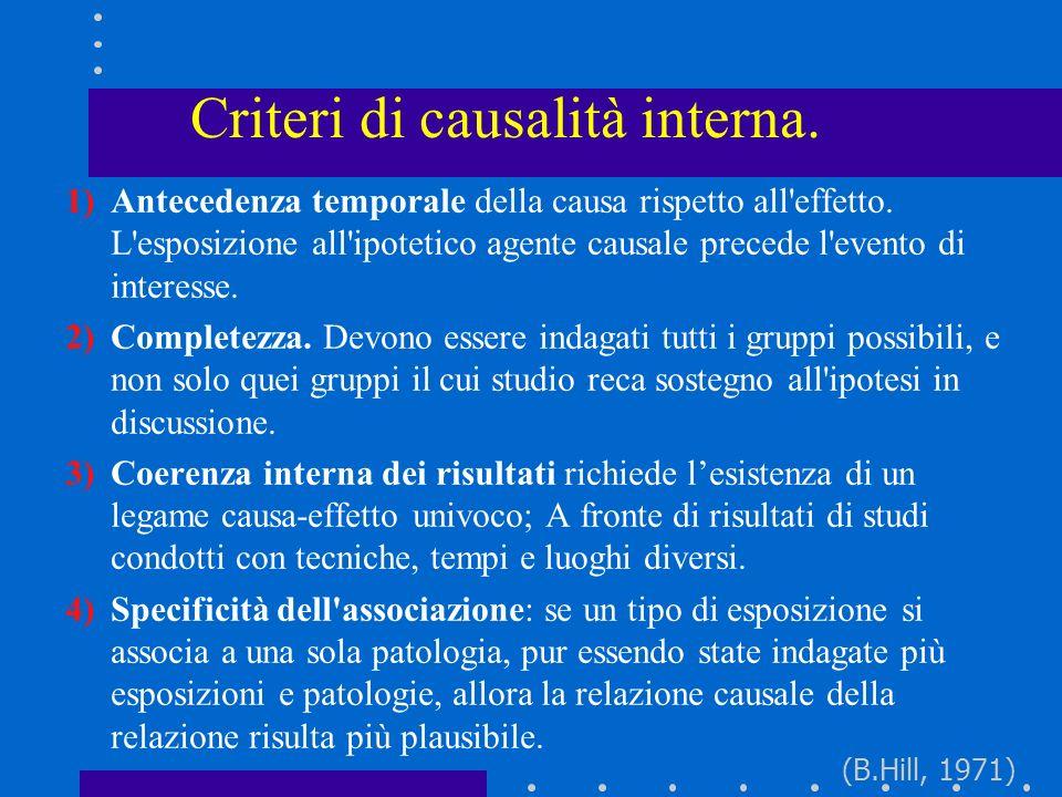 Criteri di causalità interna.