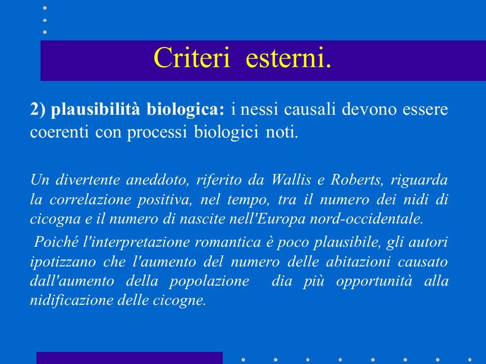 Criteri esterni. 2) plausibilità biologica: i nessi causali devono essere coerenti con processi biologici noti.