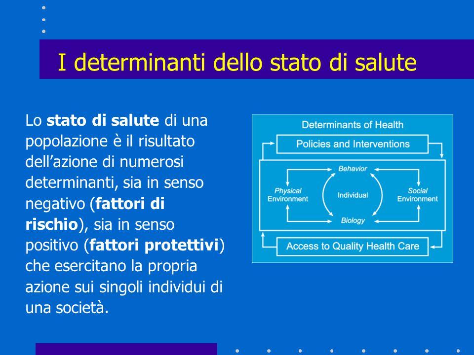 I determinanti dello stato di salute