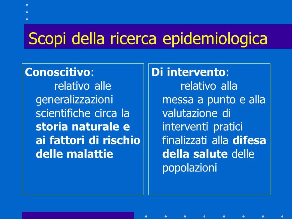 Scopi della ricerca epidemiologica