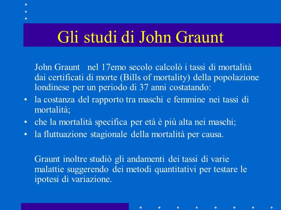 Gli studi di John Graunt