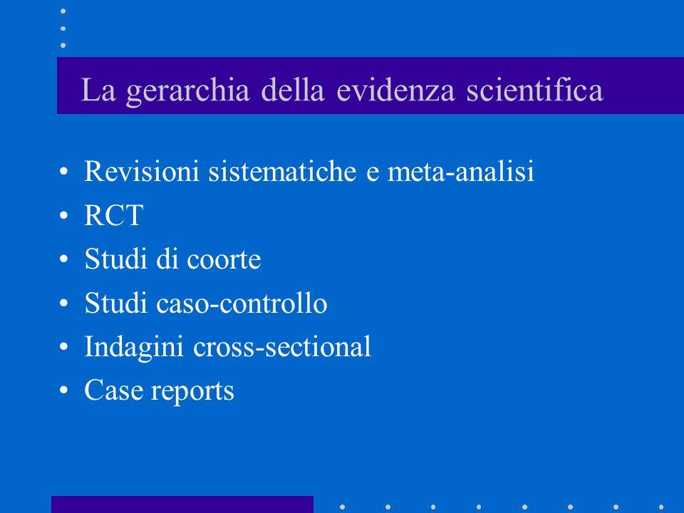 La gerarchia della evidenza scientifica