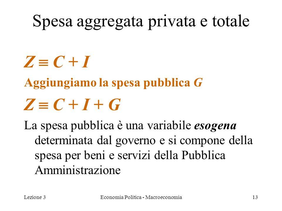 Spesa aggregata privata e totale
