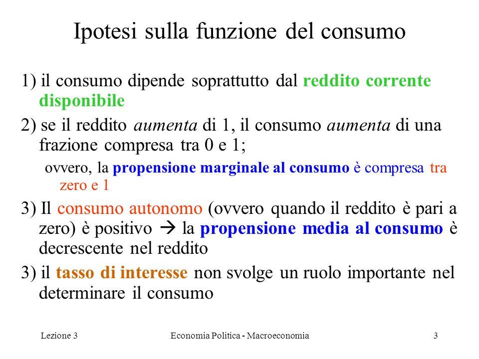 Ipotesi sulla funzione del consumo