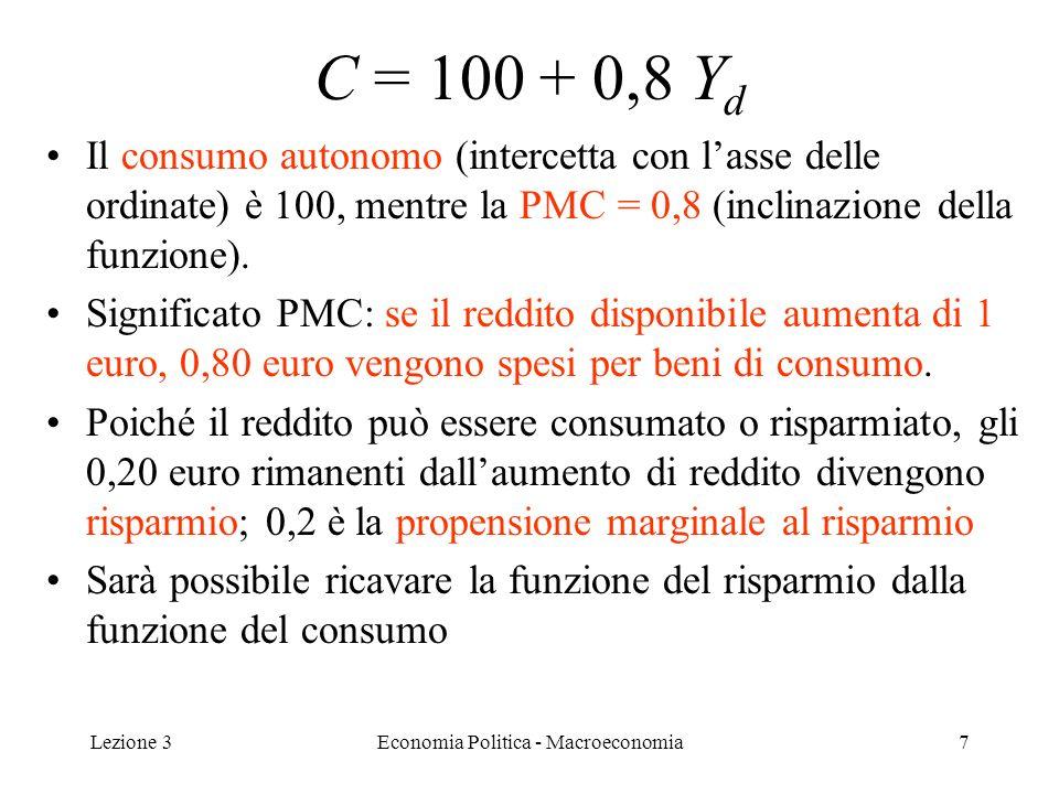 Economia Politica - Macroeconomia