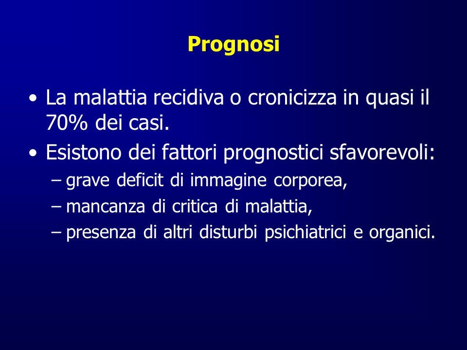 La malattia recidiva o cronicizza in quasi il 70% dei casi.